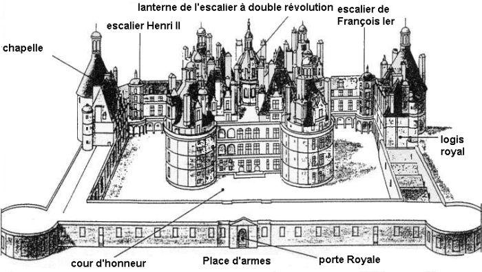 Nombre de cheminée chateau de chambord