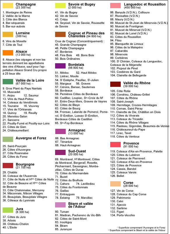 Liste Des Restaurants Tous Au Restaurant